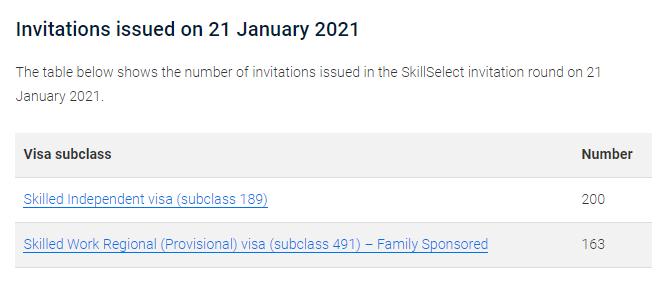 2021年1月189独立技术移民和491亲属担保移民EOI官报